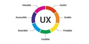 Курс за UX дизайн